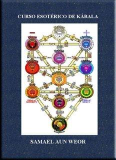 Antropologia Gnostica Samael Aun Weor Pdf