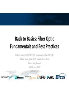 the Basics: Fiber Optic Fundamentals and Best Practices