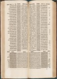 Vines Expositary Dictionary - Ultimate Bible Reference Library