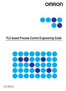 PLC-based Process Control Engineering Guide ( ebfinder.com ).pdf