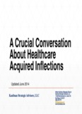 A Crucial Conversation About Healthcare Acquired Inflections (LINK