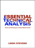 Essential Technical Analysis Tools and - Trading Software