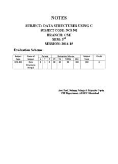 Data Structure Book By Seymour Lipschutz Pdf